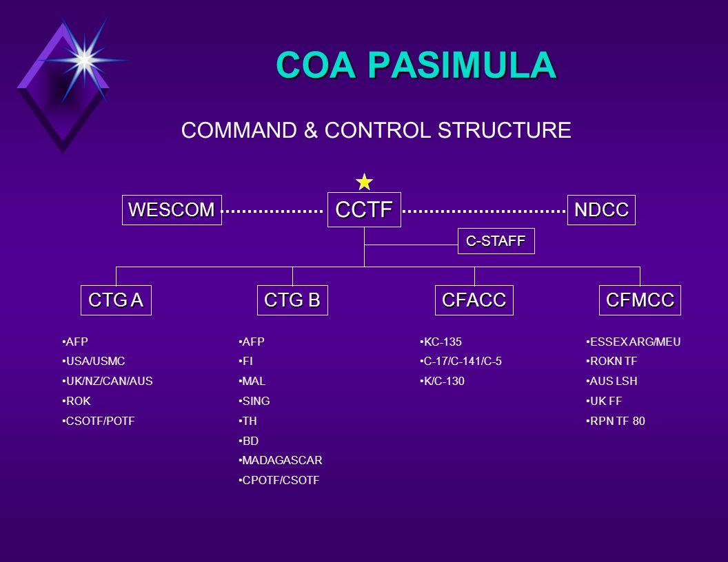 COA PASIMULA CCTF CTG B CTG A CFACCCFMCC KC-135 C-17/C-141/C-5 K/C-130 ESSEX ARG/MEU ROKN TF AUS LSH UK FF RPN TF 80 AFP FI MAL SING TH BD MADAGASCAR CPOTF/CSOTF AFP USA/USMC UK/NZ/CAN/AUS ROK CSOTF/POTF C-STAFF WESCOMNDCC COMMAND & CONTROL STRUCTURE