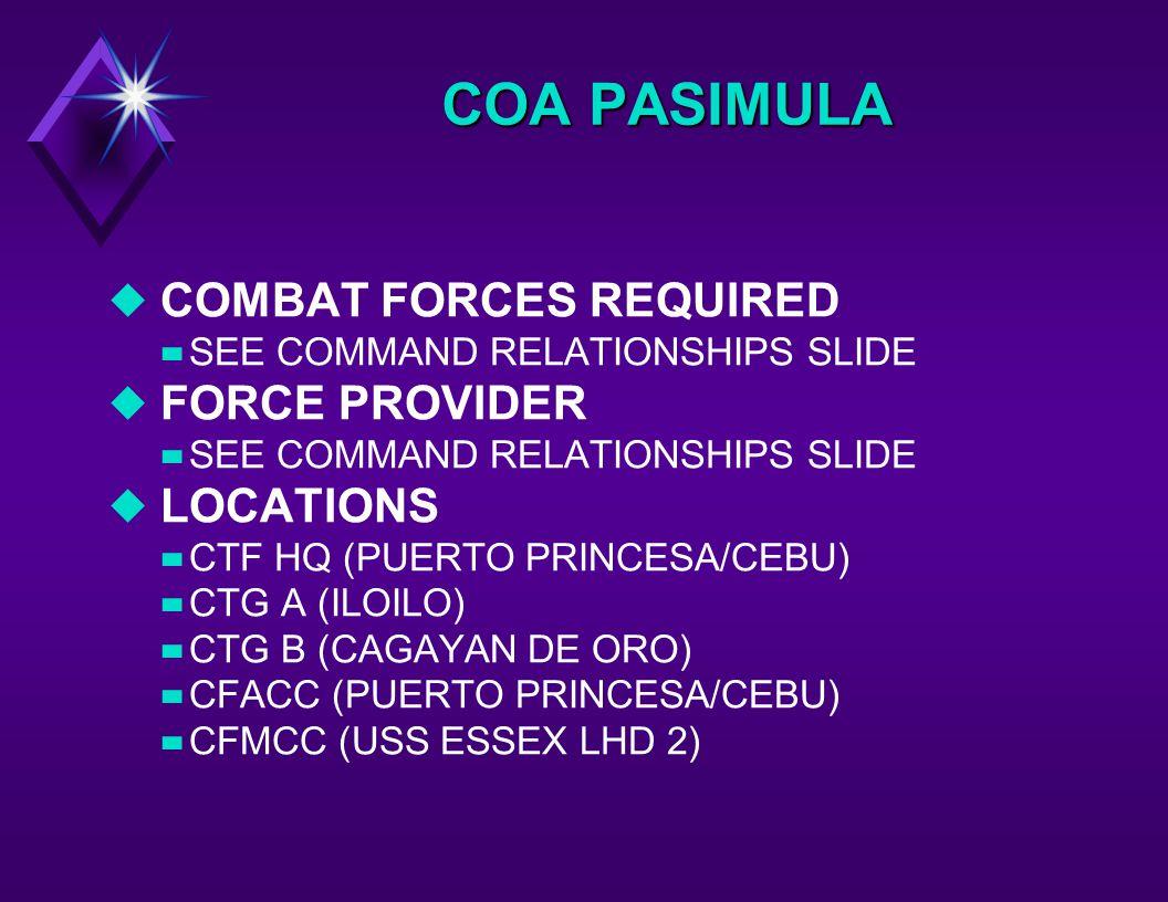 u COMBAT FORCES REQUIRED –SEE COMMAND RELATIONSHIPS SLIDE u FORCE PROVIDER –SEE COMMAND RELATIONSHIPS SLIDE u LOCATIONS –CTF HQ (PUERTO PRINCESA/CEBU) –CTG A (ILOILO) –CTG B (CAGAYAN DE ORO) –CFACC (PUERTO PRINCESA/CEBU) –CFMCC (USS ESSEX LHD 2) COA PASIMULA