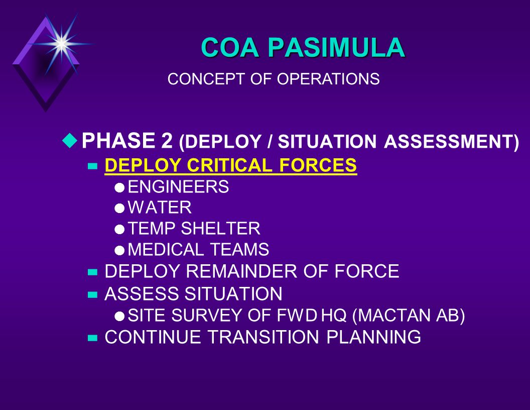 uPHASE 2 (DEPLOY / SITUATION ASSESSMENT) –DEPLOY CRITICAL FORCES l ENGINEERS l WATER l TEMP SHELTER l MEDICAL TEAMS –DEPLOY REMAINDER OF FORCE –ASSESS SITUATION l SITE SURVEY OF FWD HQ (MACTAN AB) –CONTINUE TRANSITION PLANNING COA PASIMULA CONCEPT OF OPERATIONS