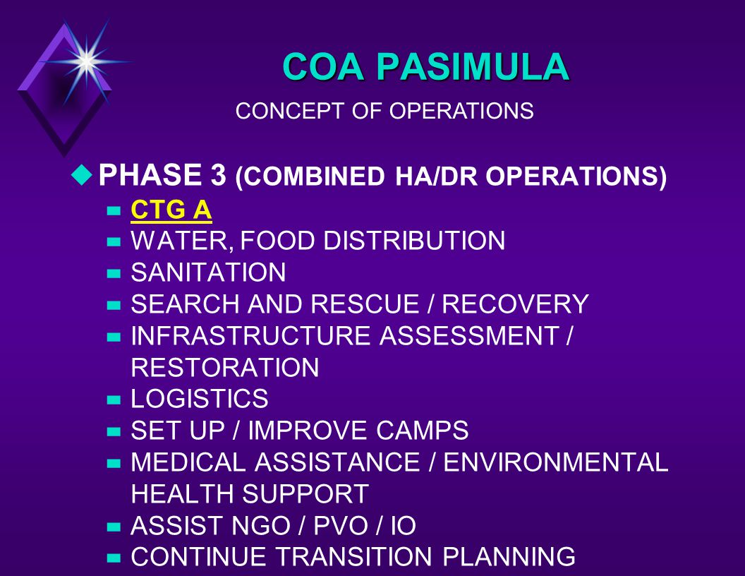uPHASE 3 (COMBINED HA/DR OPERATIONS) –CTG A –WATER, FOOD DISTRIBUTION –SANITATION –SEARCH AND RESCUE / RECOVERY –INFRASTRUCTURE ASSESSMENT / RESTORATION –LOGISTICS –SET UP / IMPROVE CAMPS –MEDICAL ASSISTANCE / ENVIRONMENTAL HEALTH SUPPORT –ASSIST NGO / PVO / IO –CONTINUE TRANSITION PLANNING COA PASIMULA CONCEPT OF OPERATIONS