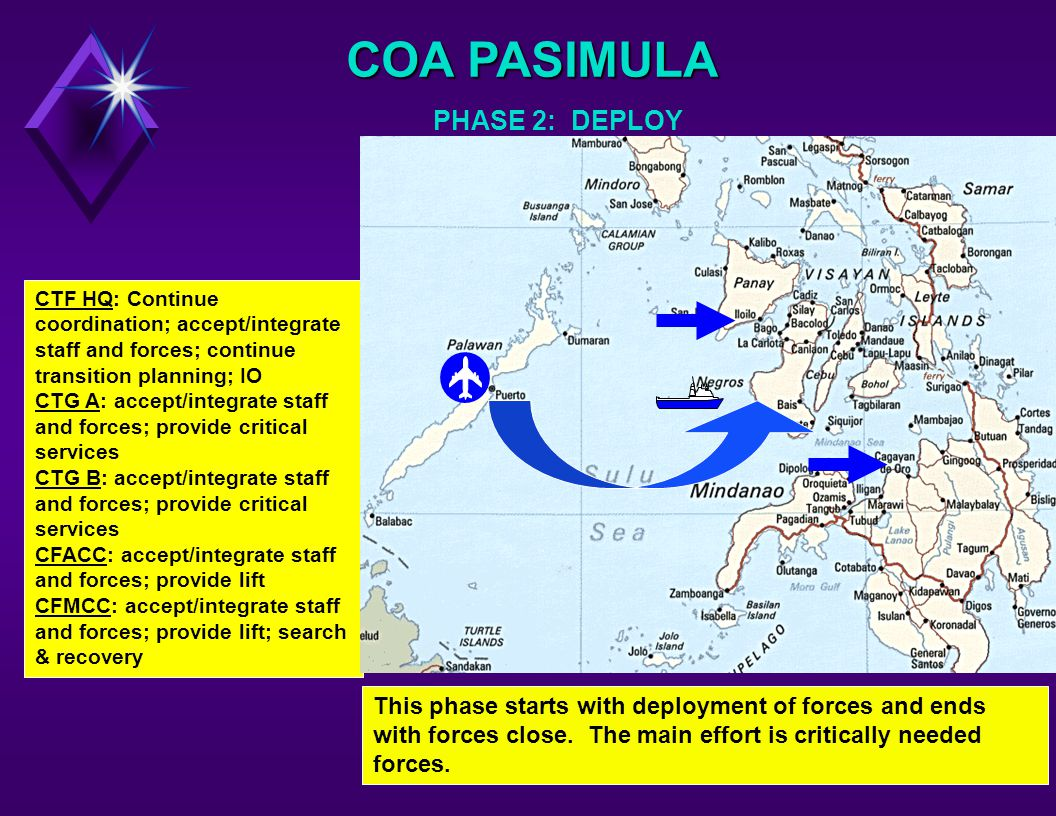 COA PASIMULA PHASE 2: DEPLOY This phase starts with deployment of forces and ends with forces close.