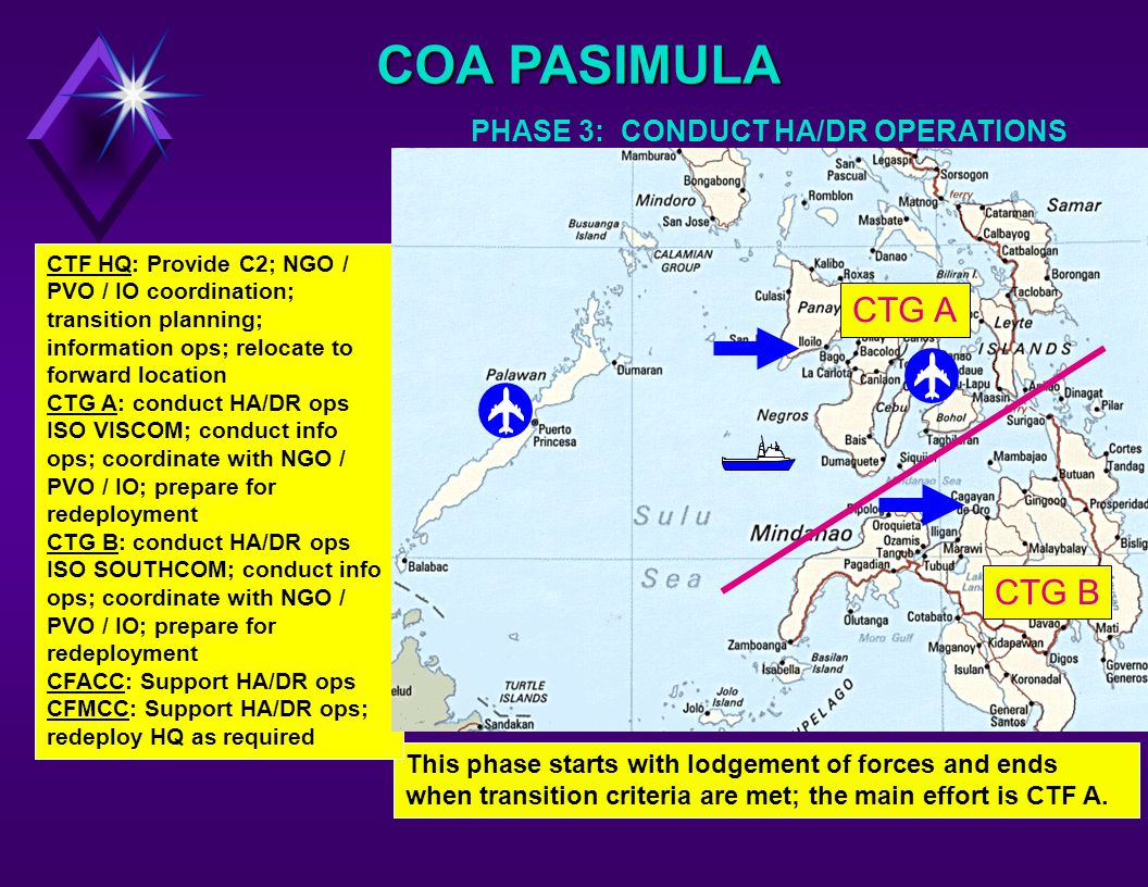COA PASIMULA PHASE 3: CONDUCT HA/DR OPERATIONS This phase starts with lodgement of forces and ends when transition criteria are met; the main effort is CTF A.