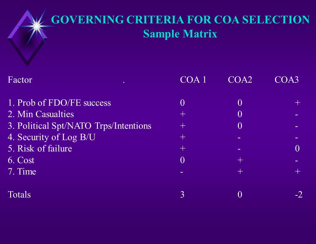 Factor.COA 1 COA2 COA3 1. Prob of FDO/FE success00+ 2.