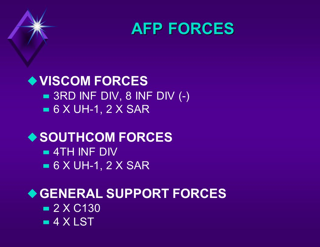 AFP FORCES uVISCOM FORCES –3RD INF DIV, 8 INF DIV (-) –6 X UH-1, 2 X SAR uSOUTHCOM FORCES –4TH INF DIV –6 X UH-1, 2 X SAR uGENERAL SUPPORT FORCES –2 X C130 –4 X LST