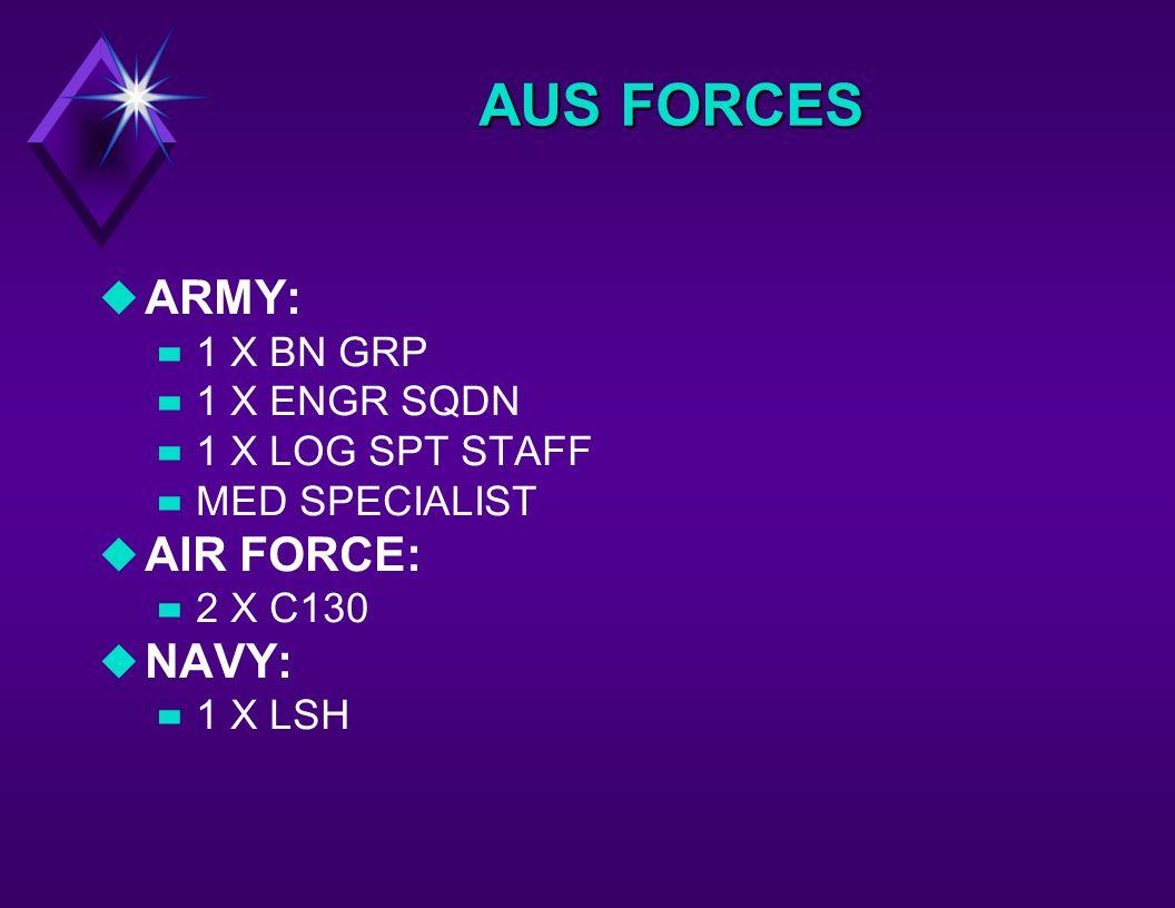 AUS FORCES uARMY: –1 X BN GRP –1 X ENGR SQDN –1 X LOG SPT STAFF –MED SPECIALIST uAIR FORCE: –2 X C130 uNAVY: –1 X LSH