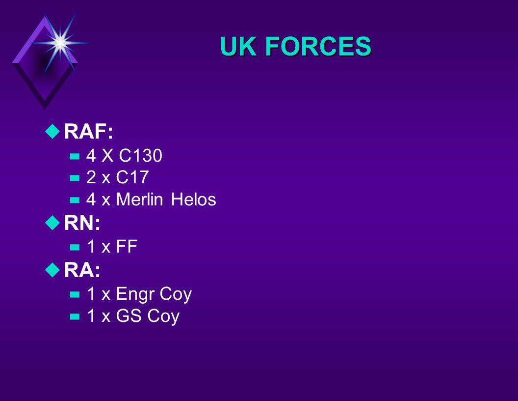 UK FORCES uRAF: –4 X C130 –2 x C17 –4 x Merlin Helos uRN: –1 x FF uRA: –1 x Engr Coy –1 x GS Coy