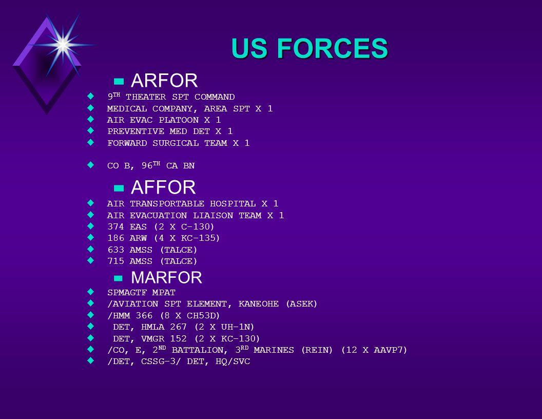 US FORCES –ARFOR u9 TH THEATER SPT COMMAND uMEDICAL COMPANY, AREA SPT X 1 uAIR EVAC PLATOON X 1 uPREVENTIVE MED DET X 1 uFORWARD SURGICAL TEAM X 1  CO B, 96 TH CA BN –AFFOR uAIR TRANSPORTABLE HOSPITAL X 1 uAIR EVACUATION LIAISON TEAM X 1 u374 EAS (2 X C-130) u186 ARW (4 X KC-135) u633 AMSS (TALCE) u715 AMSS (TALCE) –MARFOR uSPMAGTF MPAT u/AVIATION SPT ELEMENT, KANEOHE (ASEK) u/HMM 366 (8 X CH53D) u DET, HMLA 267 (2 X UH-1N) u DET, VMGR 152 (2 X KC-130) u/CO, E, 2 ND BATTALION, 3 RD MARINES (REIN) (12 X AAVP7) u/DET, CSSG-3/ DET, HQ/SVC