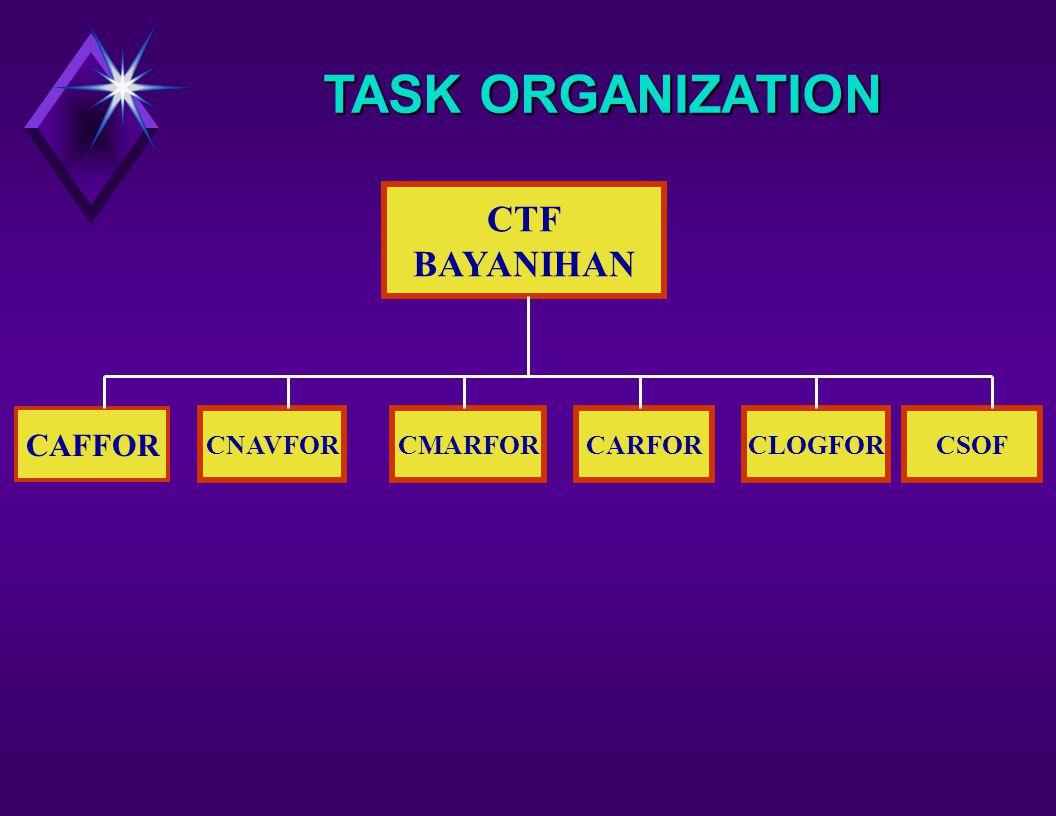 TASK ORGANIZATION CTF BAYANIHAN CAFFOR CNAVFORCMARFORCARFORCLOGFORCSOF