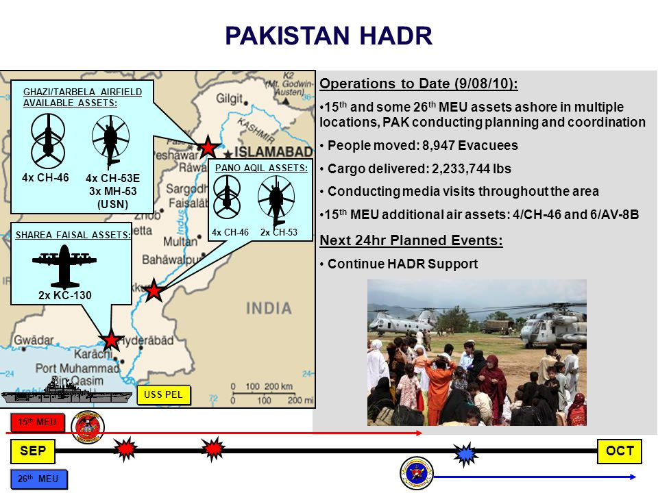 Operations to Date (9/08/10): 15 th and some 26 th MEU assets ashore in multiple locations, PAK conducting planning and coordination People moved: 8,947 Evacuees Cargo delivered: 2,233,744 lbs Conducting media visits throughout the area 15 th MEU additional air assets: 4/CH-46 and 6/AV-8B Next 24hr Planned Events: Continue HADR Support PAKISTAN HADR 4x CH-46 4x CH-53E 3x MH-53 (USN) GHAZI/TARBELA AIRFIELD AVAILABLE ASSETS: USS PEL SHAREA FAISAL ASSETS: 2x KC-130 PANO AQIL ASSETS: 4x CH-462x CH-53 SEPOCT 15 th MEU 26 th MEU