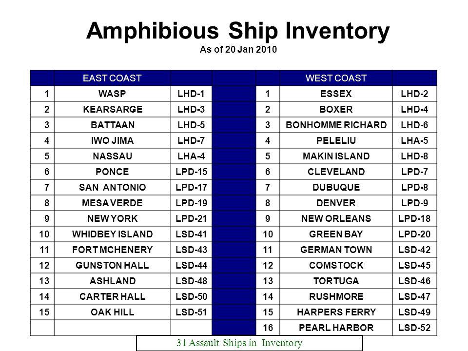 Amphibious Ship Inventory As of 20 Jan 2010 EAST COAST WEST COAST 1WASPLHD-1 1ESSEXLHD-2 2KEARSARGELHD-3 2BOXERLHD-4 3BATTAANLHD-5 3BONHOMME RICHARDLHD-6 4IWO JIMALHD-7 4PELELIULHA-5 5NASSAULHA-4 5MAKIN ISLANDLHD-8 6PONCELPD-15 6CLEVELANDLPD-7 7SAN ANTONIOLPD-17 7DUBUQUELPD-8 8MESA VERDELPD-19 8DENVERLPD-9 9NEW YORKLPD-21 9NEW ORLEANSLPD-18 10WHIDBEY ISLANDLSD-4110GREEN BAYLPD-20 11FORT MCHENERYLSD-4311GERMAN TOWNLSD-42 12GUNSTON HALLLSD-44 12COMSTOCKLSD-45 13ASHLANDLSD-48 13TORTUGALSD-46 14CARTER HALLLSD-50 14RUSHMORELSD-47 15OAK HILLLSD-51 15HARPERS FERRYLSD-49 16PEARL HARBORLSD-52 31 Assault Ships in Inventory