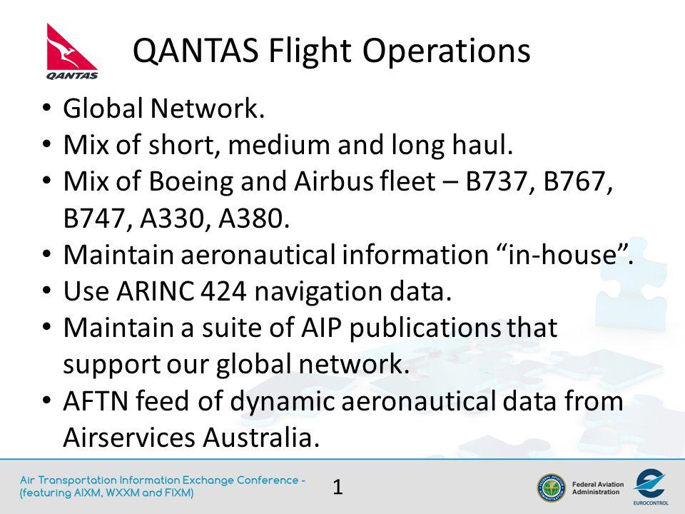 1 QANTAS Flight Operations Global Network. Mix of short, medium and long haul.