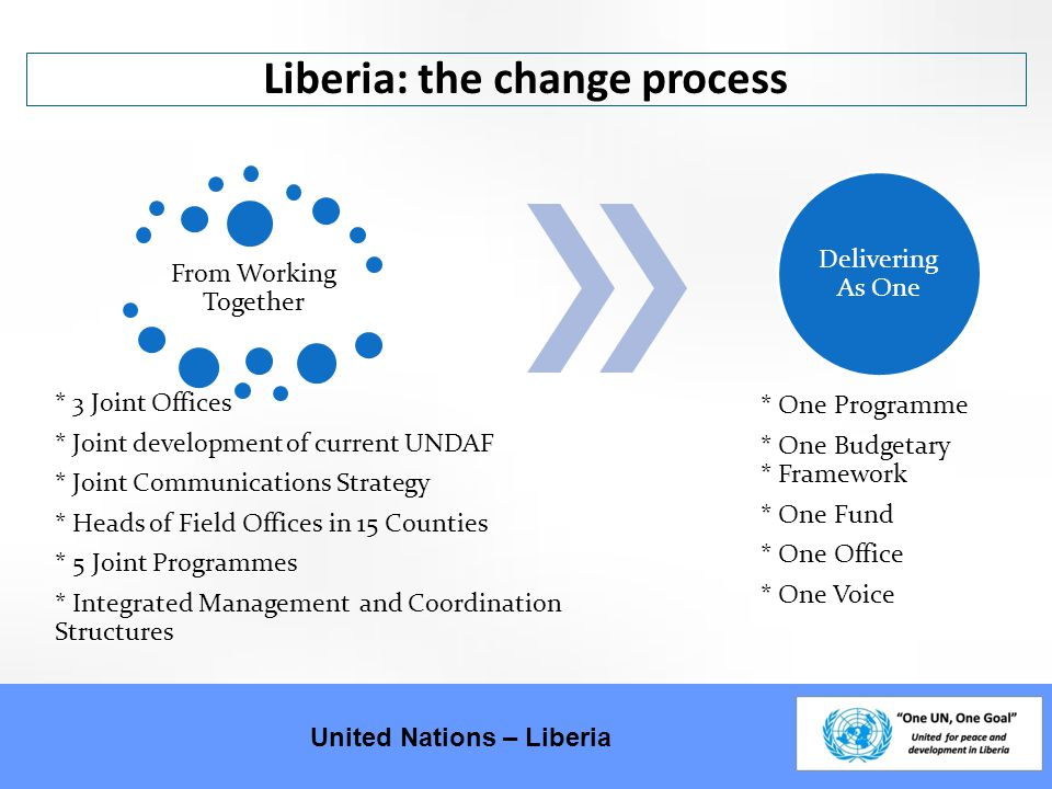 Liberia: the change process United Nations – Liberia From Working Together * 3 Joint Offices * Joint development of current UNDAF * Joint Communications Strategy * Heads of Field Offices in 15 Counties * 5 Joint Programmes * Integrated Management and Coordination Structures Delivering As One * One Programme * One Budgetary * Framework * One Fund * One Office * One Voice