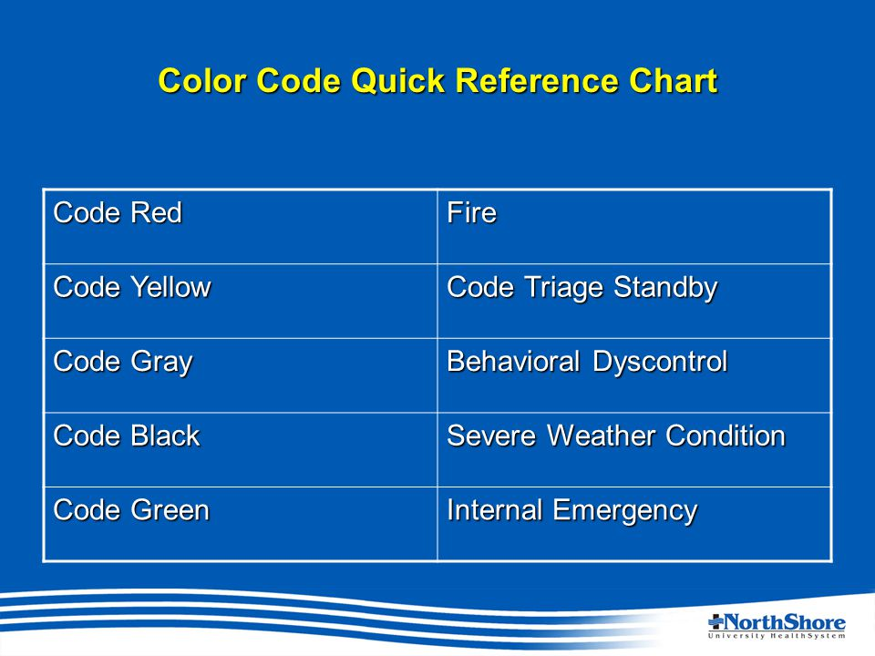 Color Code Quick Reference Chart Code Red Fire Code Yellow Code Triage Standby Code Gray Behavioral Dyscontrol Code Black Severe Weather Condition Code Green Internal Emergency