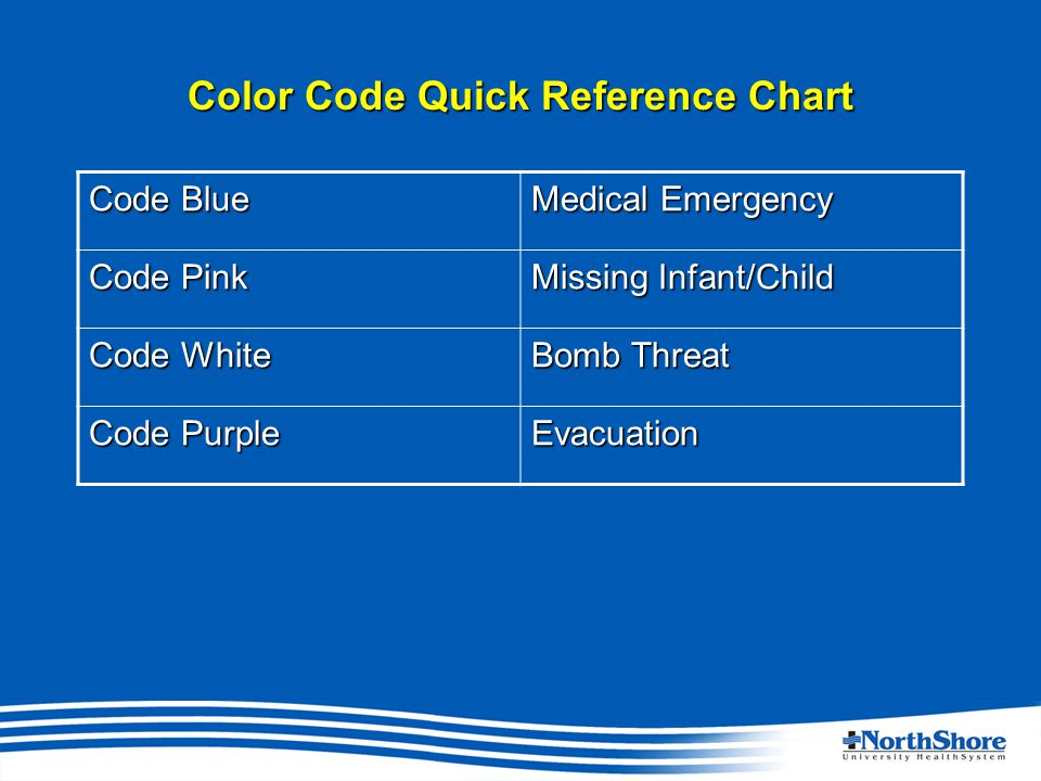 Color Code Quick Reference Chart Code Blue Medical Emergency Code Pink Missing Infant/Child Code White Bomb Threat Code Purple Evacuation