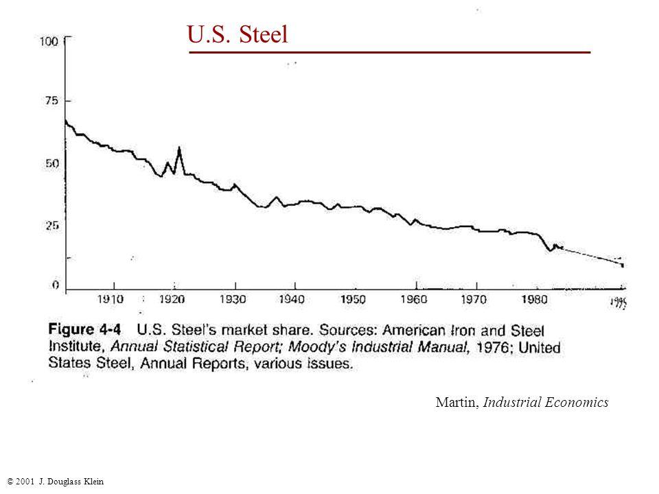 © 2001 J. Douglass Klein U.S. Steel Martin, Industrial Economics