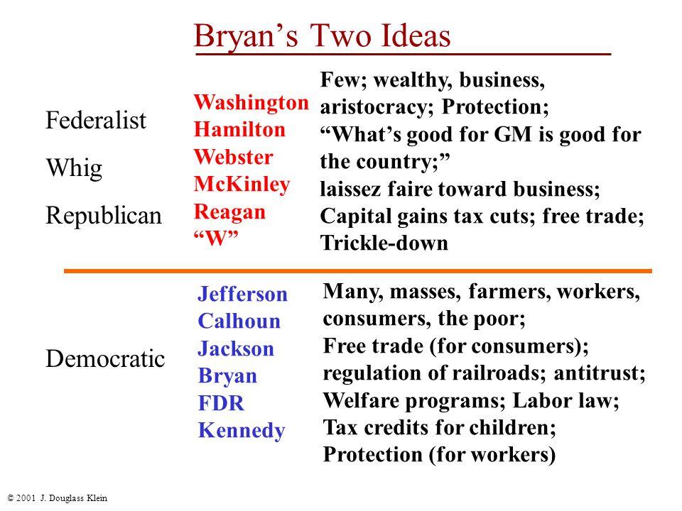 "© 2001 J. Douglass Klein Bryan's Two Ideas Federalist Whig Republican Democratic Washington Hamilton Webster McKinley Reagan ""W"" Jefferson Calhoun Jac"