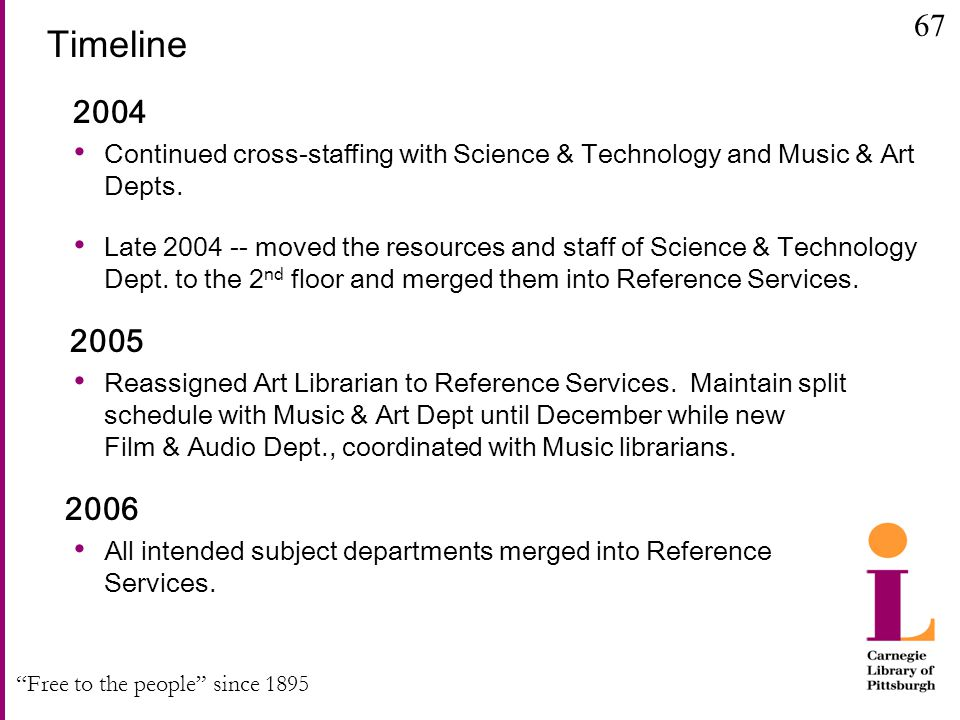 """Free to the people"" since 1895 Timeline 2004 Continued cross-staffing with Science & Technology and Music & Art Depts. Late 2004 -- moved the resourc"