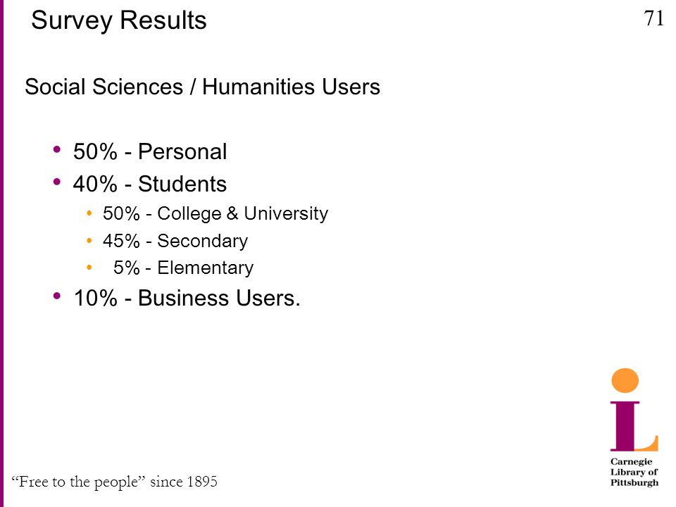 Free to the people since 1895 Survey Results Social Sciences / Humanities Users 50% - Personal 40% - Students 50% - College & University 45% - Secondary 5% - Elementary 10% - Business Users.