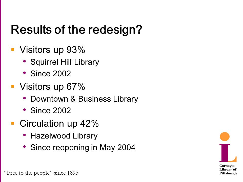 Free to the people since 1895 Results of the redesign.