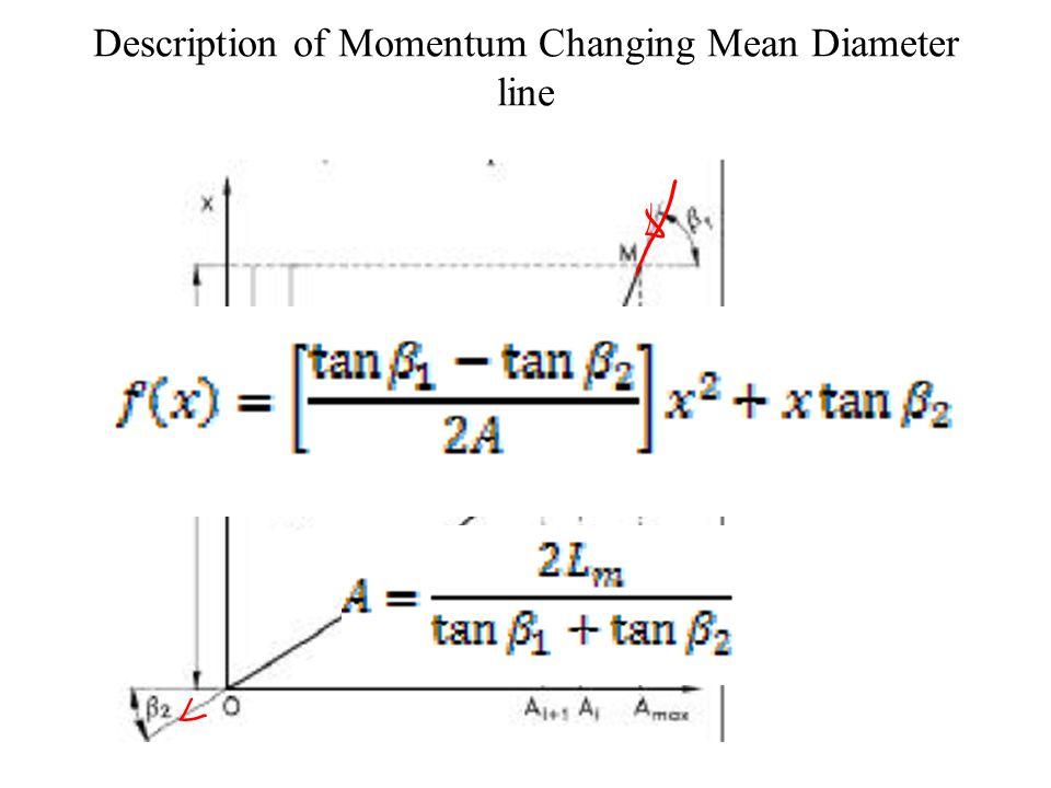 Description of Momentum Changing Mean Diameter line