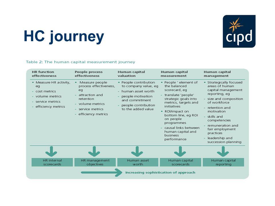 HC journey