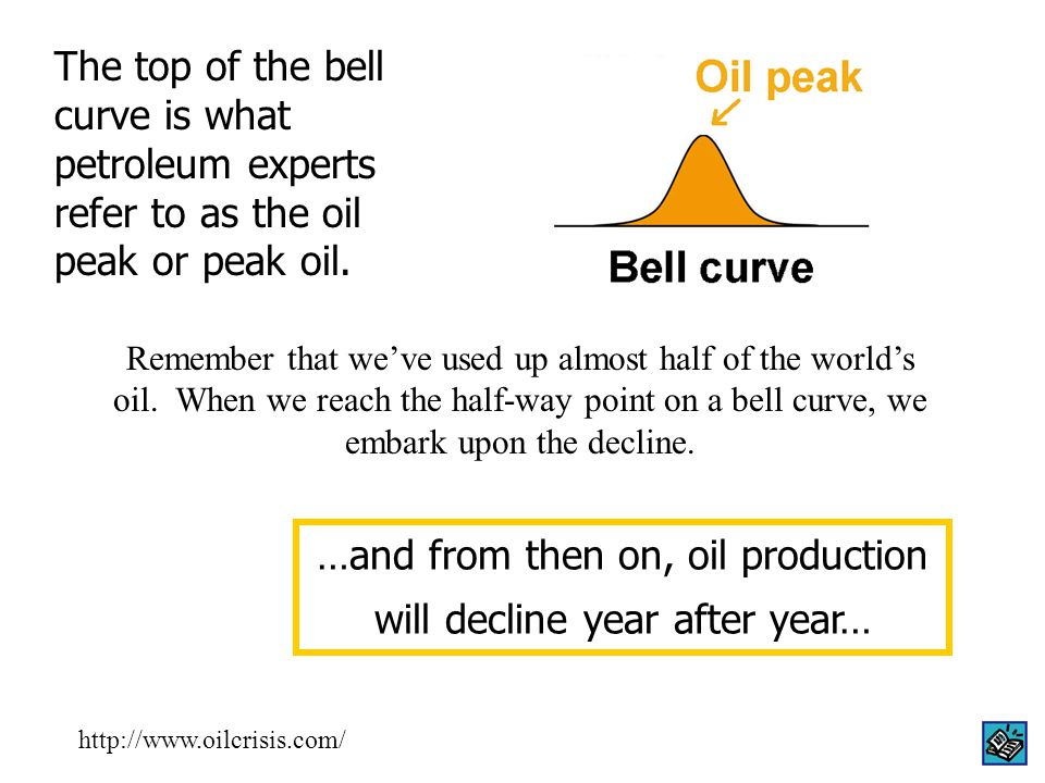 …and from then on, oil production will decline year after year… The top of the bell curve is what petroleum experts refer to as the oil peak or peak oil.