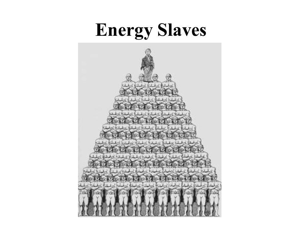 Energy Slaves