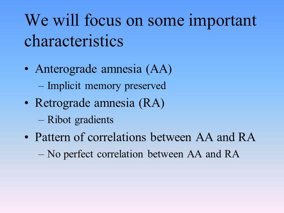 Clinical presentation of amnesia Age Degenerative disorders Vascular disease Anoxia Korsakoff (vitamin B deficiency)