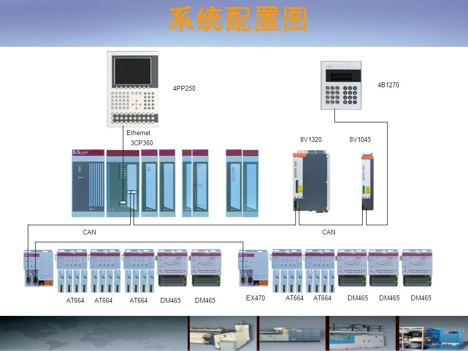 Ethernet CAN AT664 DM465 AT664 DM465 EX470 8V13208V1045 4PP250 4B1270 3CP360 系统配置图