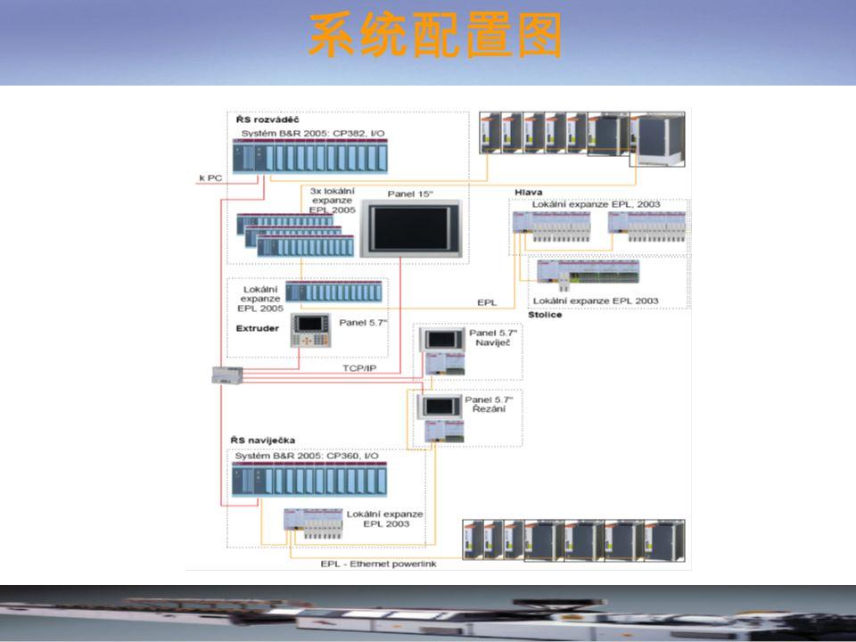 系统配置图