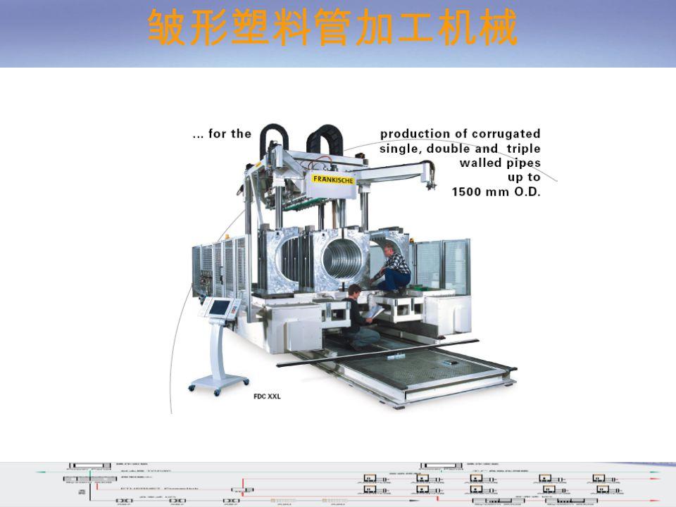 皱形塑料管加工机械
