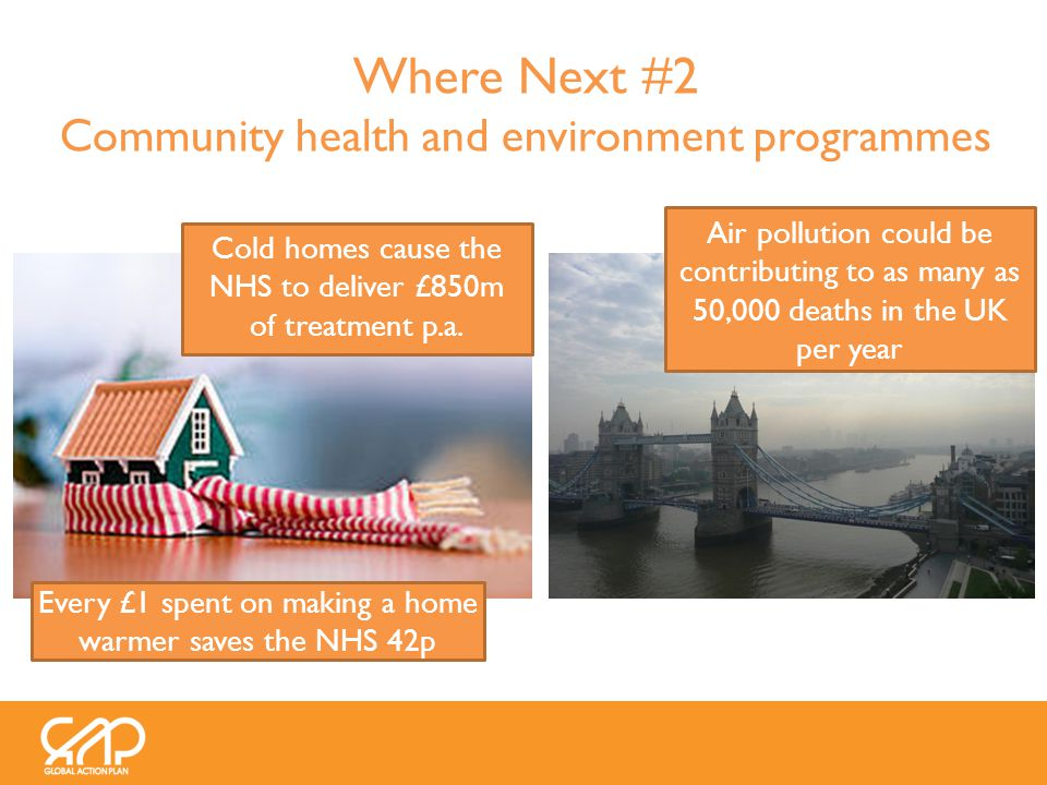 Where Next #2 Community health and environment programmes Cold homes cause the NHS to deliver £850m of treatment p.a.
