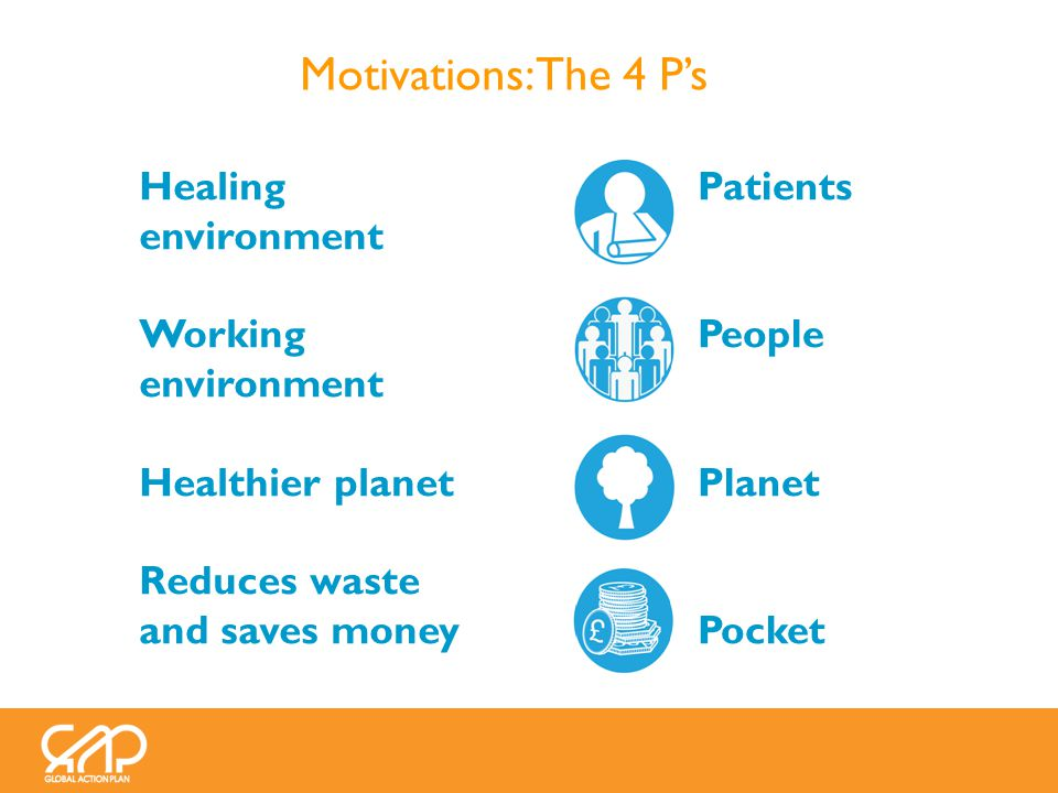 Motivations: The 4 P's Healing environment Working environment Healthier planet Reduces waste and saves money Patients People Planet Pocket