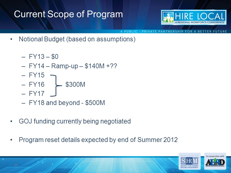 15 Current Scope of Program Notional Budget (based on assumptions) –FY13 – $0 –FY14 – Ramp-up – $140M + .