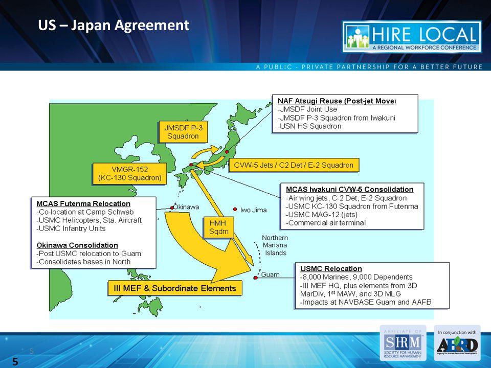 5 5 ) US – Japan Agreement
