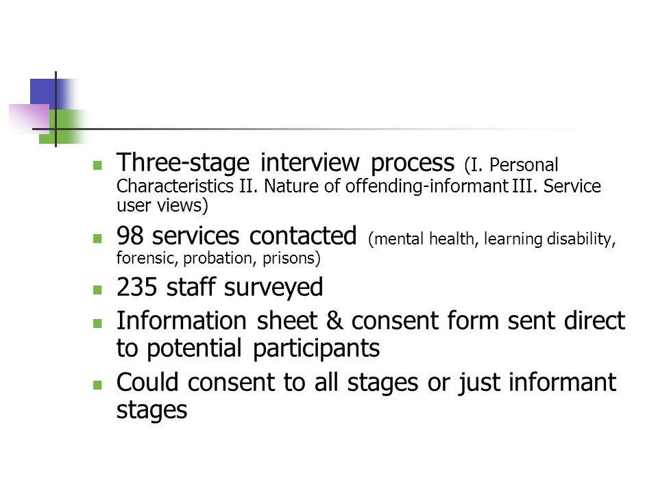 Three-stage interview process (I. Personal Characteristics II.