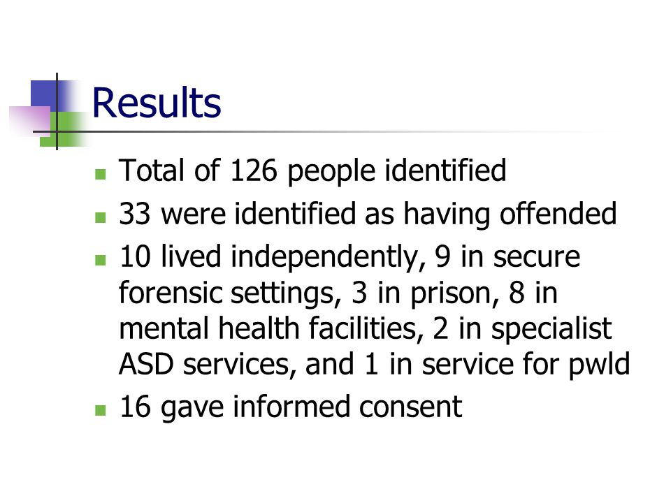 Results Total of 126 people identified 33 were identified as having offended 10 lived independently, 9 in secure forensic settings, 3 in prison, 8 in