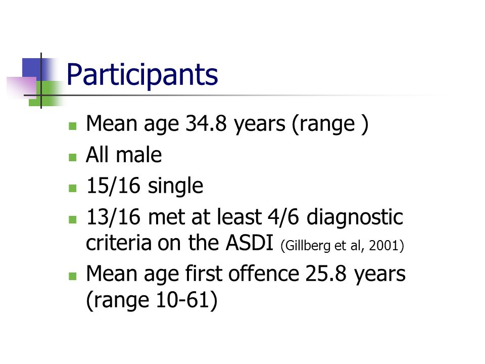 Participants Mean age 34.8 years (range ) All male 15/16 single 13/16 met at least 4/6 diagnostic criteria on the ASDI (Gillberg et al, 2001) Mean age