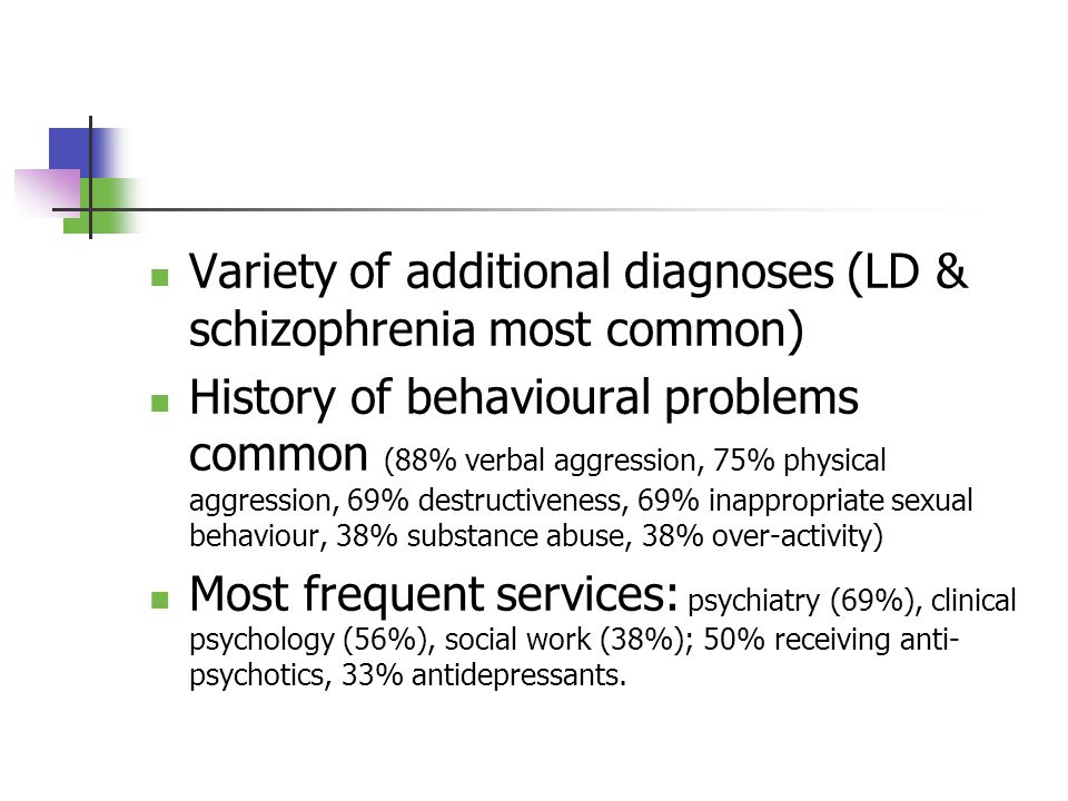 Variety of additional diagnoses (LD & schizophrenia most common) History of behavioural problems common (88% verbal aggression, 75% physical aggression, 69% destructiveness, 69% inappropriate sexual behaviour, 38% substance abuse, 38% over-activity) Most frequent services: psychiatry (69%), clinical psychology (56%), social work (38%); 50% receiving anti- psychotics, 33% antidepressants.