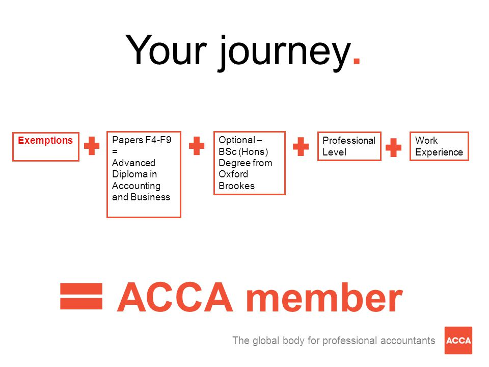 The global body for professional accountants Exemptions Papers F4-F9 = Advanced Diploma in Accounting and Business Optional – BSc (Hons) Degree from Oxford Brookes Professional Level Work Experience Your journey.