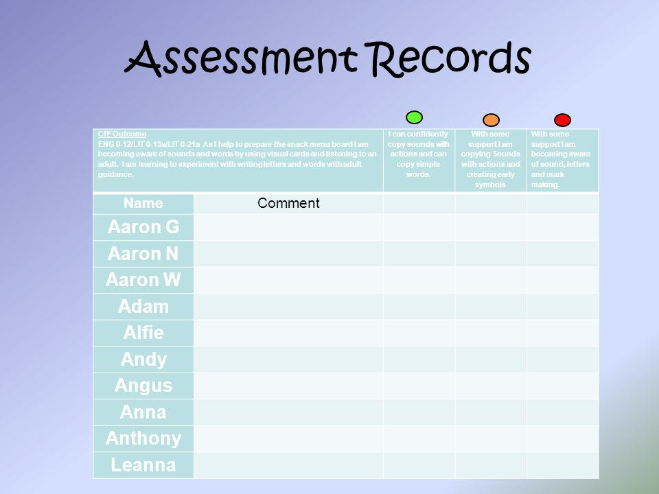 Assessment Records CfE Outcome ENG 0-12/LIT 0-13a/LIT 0-21a As I help to prepare the snack menu board I am becoming aware of sounds and words by using