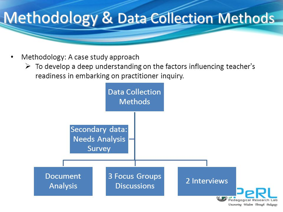 Methodology & Data Collection Methods Methodology: A case study approach  To develop a deep understanding on the factors influencing teacher's readiness in embarking on practitioner inquiry.