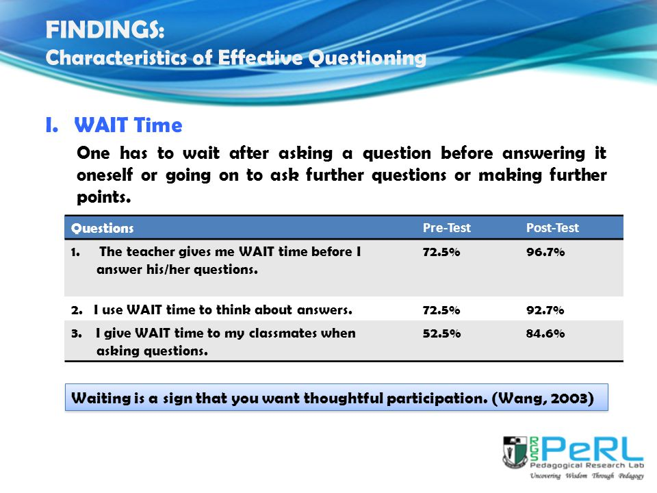 I.WAIT Time Questions Pre-TestPost-Test 1.