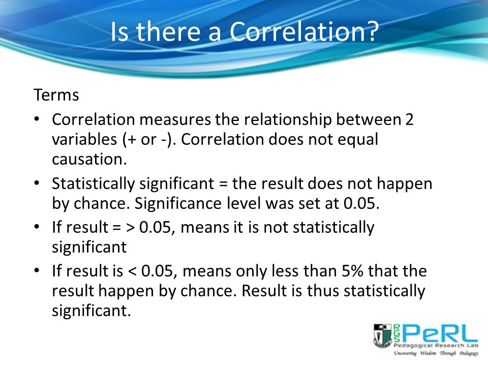 Is there a Correlation.Terms Correlation measures the relationship between 2 variables (+ or -).