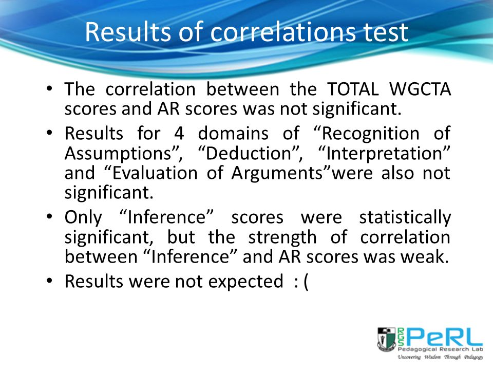 The correlation between the TOTAL WGCTA scores and AR scores was not significant.