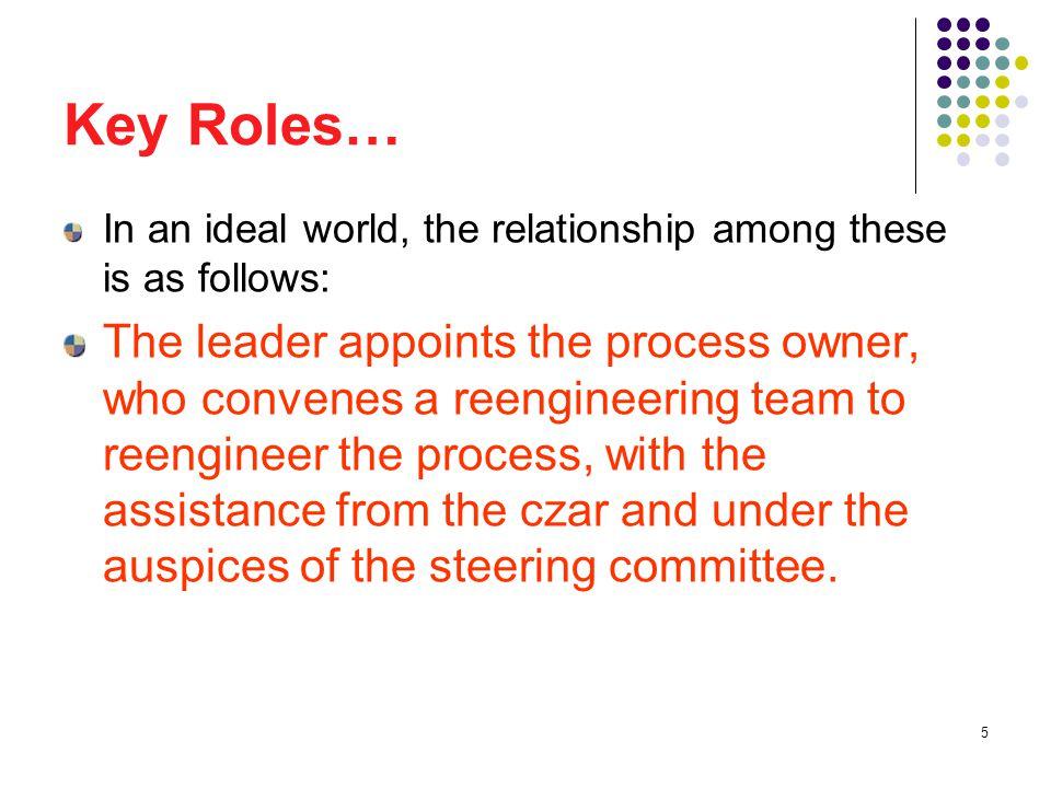 6 Leader The reengineering leader makes reengineering happen.