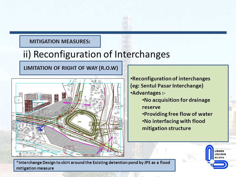 ii) Reconfiguration of Interchanges MITIGATION MEASURES: LIMITATION OF RIGHT OF WAY (R.O.W) Reconfiguration of interchanges (eg: Sentul Pasar Intercha