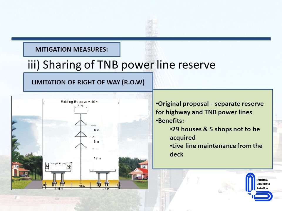 iii) Sharing of TNB power line reserve MITIGATION MEASURES: LIMITATION OF RIGHT OF WAY (R.O.W) Original proposal – separate reserve for highway and TN