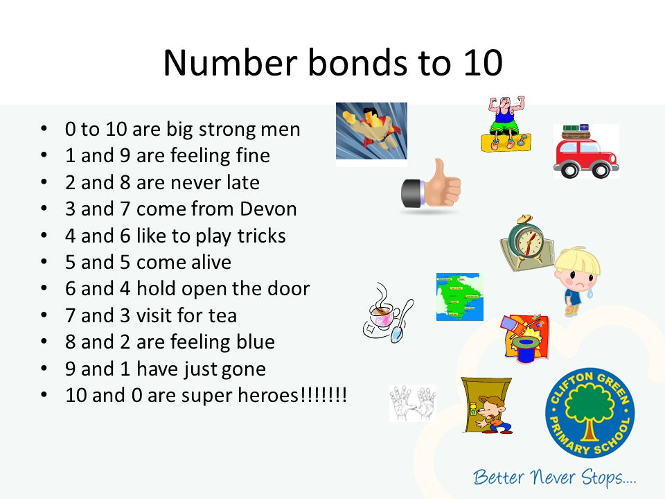 Number bonds to 10 0 to 10 are big strong men 1 and 9 are feeling fine 2 and 8 are never late 3 and 7 come from Devon 4 and 6 like to play tricks 5 an