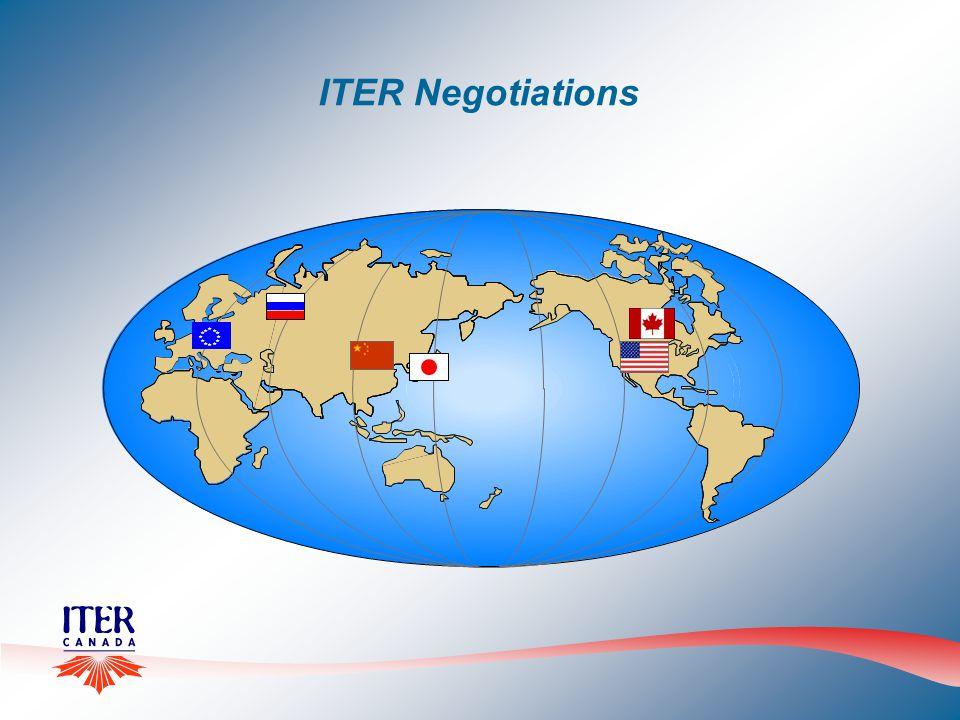★ ★ ★ ★ ★ ★ ★ ★ ★ ★ ★ ★ ITER Negotiations